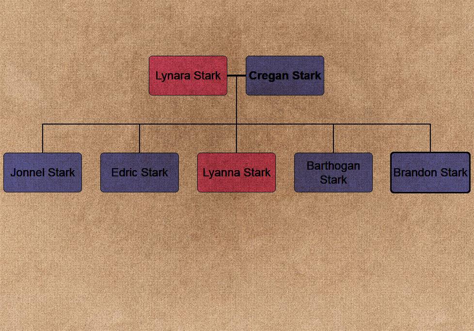 Family Tree 3